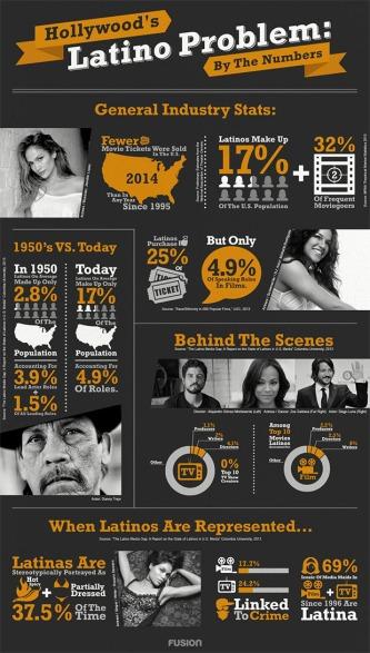 Latino-Actors-Oscars-2